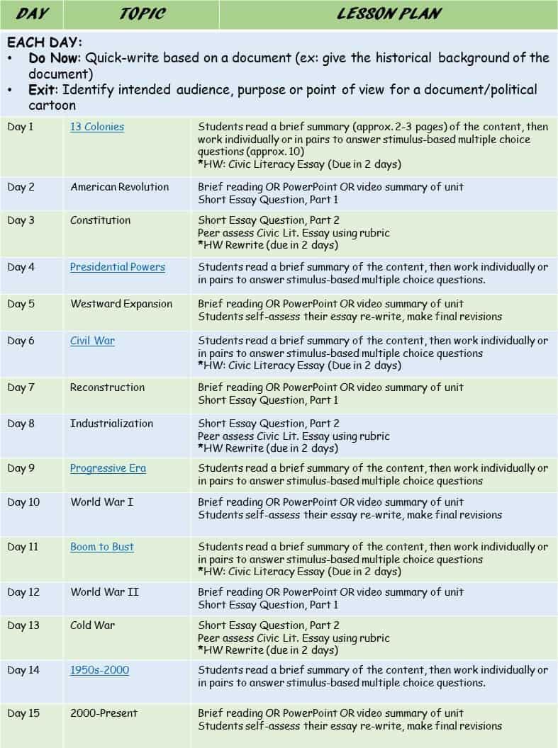 guide for new U.S. Regents framework